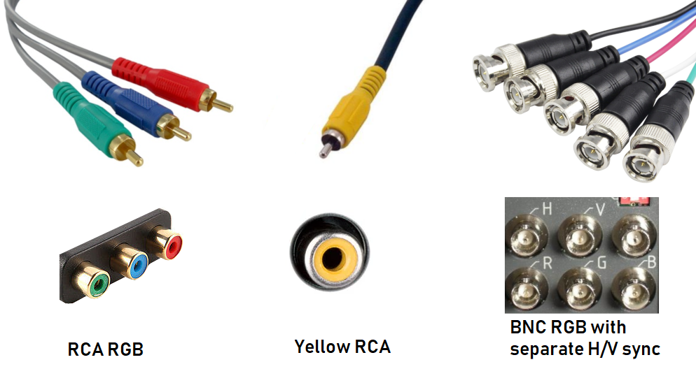 rca, the three colors signals can be separated (red, green, blue) or the  video signal can be only one wire (yellow)  bnc