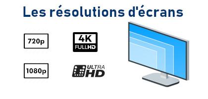 Altronics - Les résolutions d'écrans