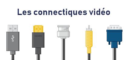 Les connectiques vidéo