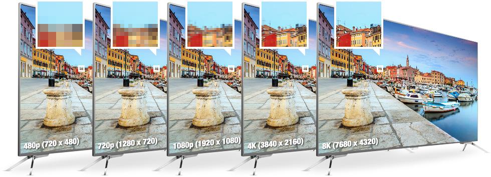 Altronics - Format, résolution et taille
